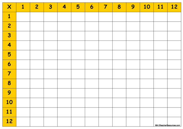 Multiplication Table 1- 100