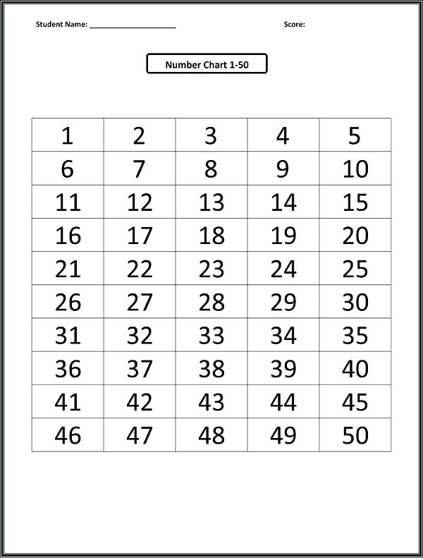 Multiplication Table 1- 50
