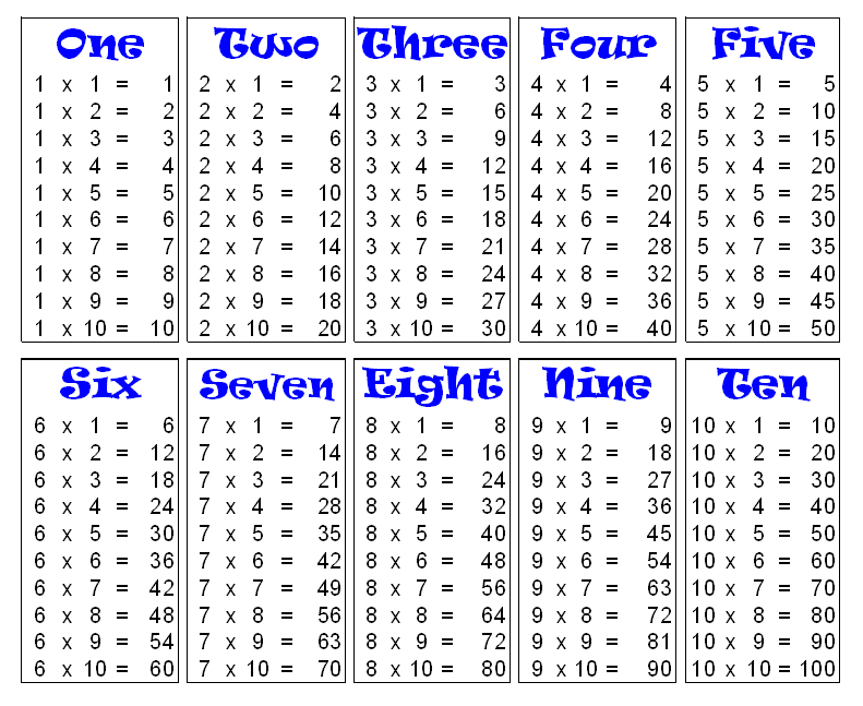 Free Printable Multiplication Table Chart 1 To 10 Pdf