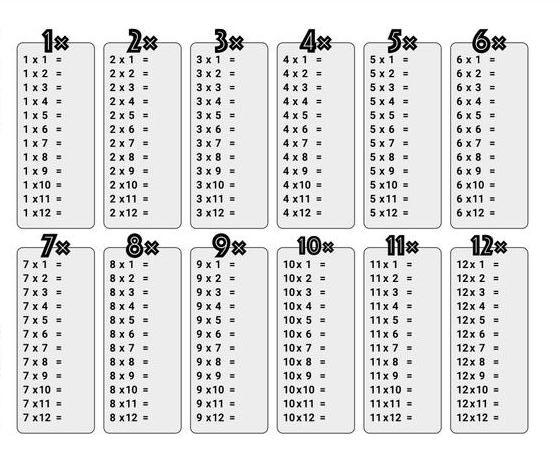 Multiplication Table Worksheet