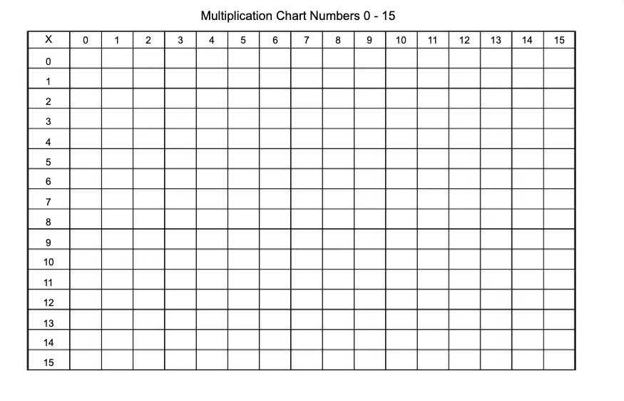 Blank Multiplication Chart 1 To 15
