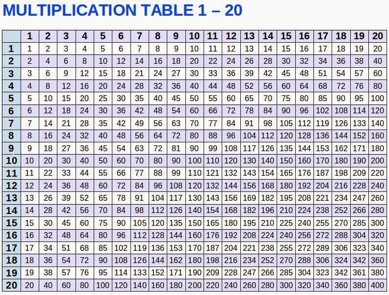 Free Multiplication Table 1-20