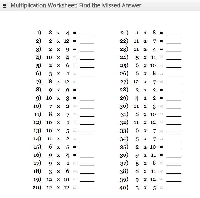 Blank Multiplication Table 1-30 for Kids