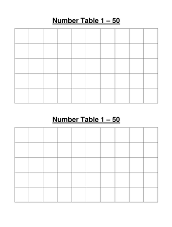 Multiplication Table 1-50 for Kids