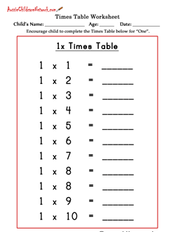 Multiplication Chart 1 Blank
